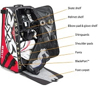 Most kids prefer a hockey bag with wheels. The Grit bags are very popular