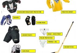 hockey-equipment-checklist