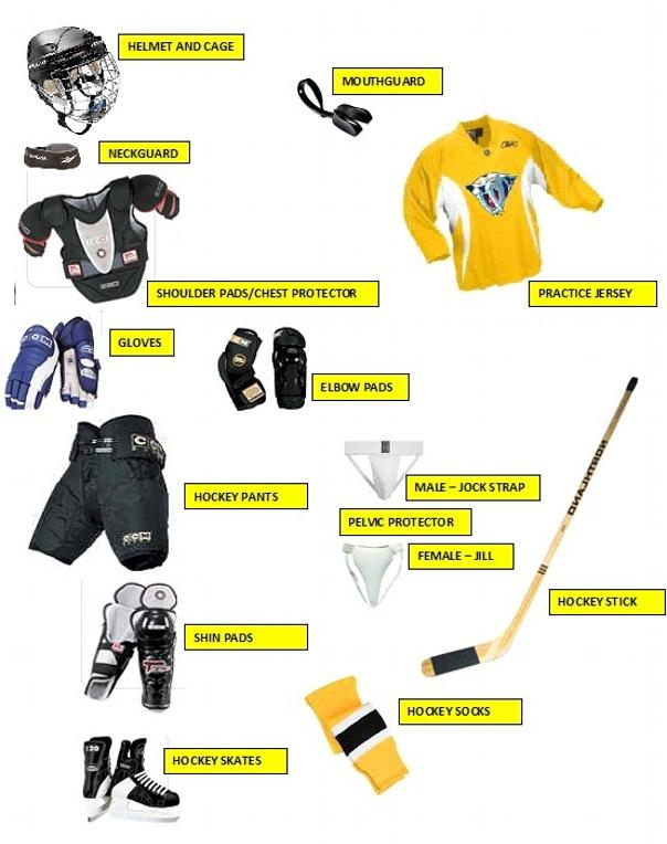 hockey equipment buying guide for parents kids