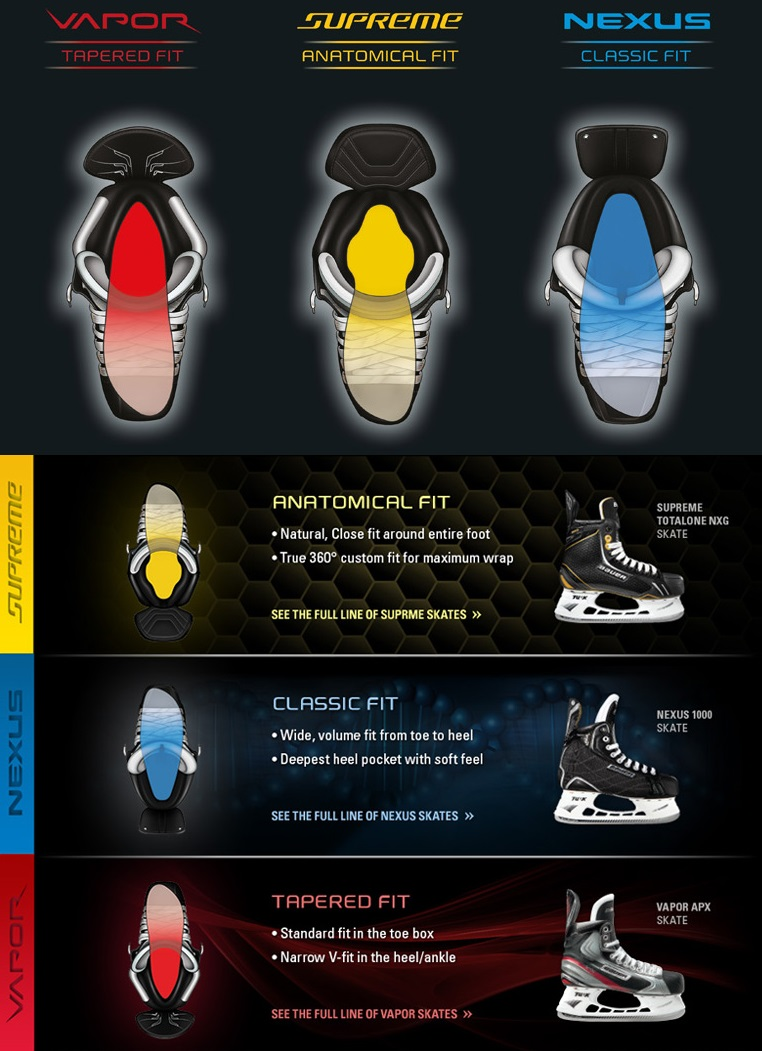 What are the best hockey skates? - How to find the right