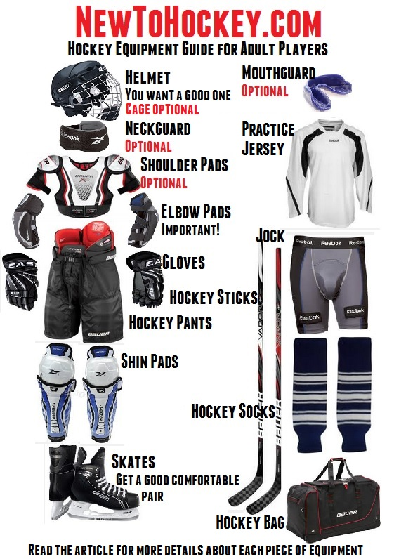 hockey-equipment-guide-adult-players