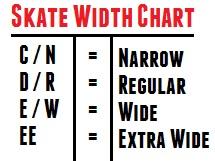 hockey-skate-width-chart
