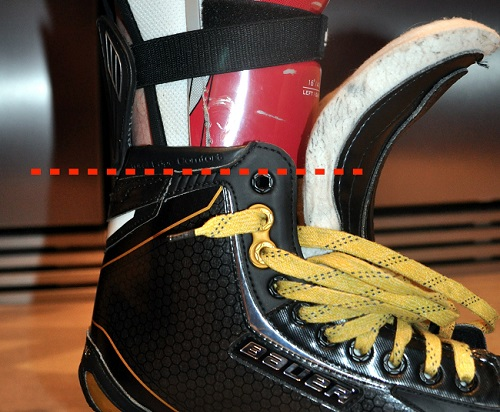 shin guard fit with skates