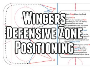 wingers positioning defensive zone