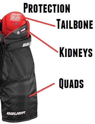 hockey pants protection