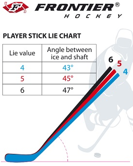 hockey-stick-lie-angle