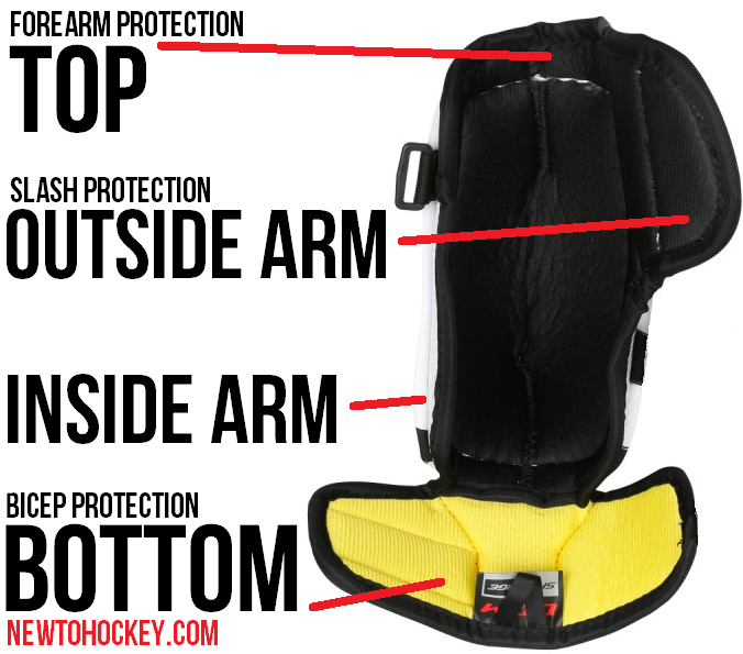 how-to-put-on-elbow-pads-hockey