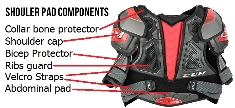 Shoulder Pad Fitting Guide for Hockey